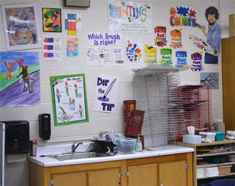 The smARTteacher Resource: Primary School Painting Center